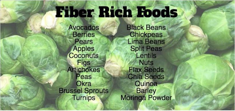 Five High Fiber Foods With Grams