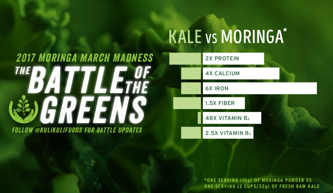 Battle of the Greens: Kale vs Moringa
