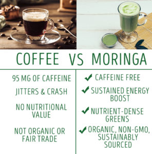 Coffee Compared to Green Moringa Latte